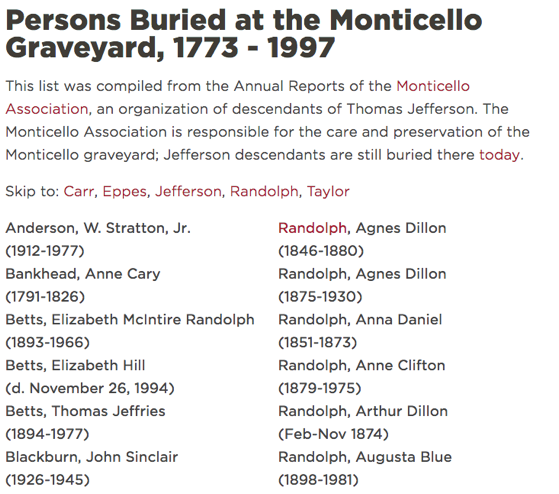 More On Mazzei: Persons Buried at the Monticello Graveyard, 1773 - 1997